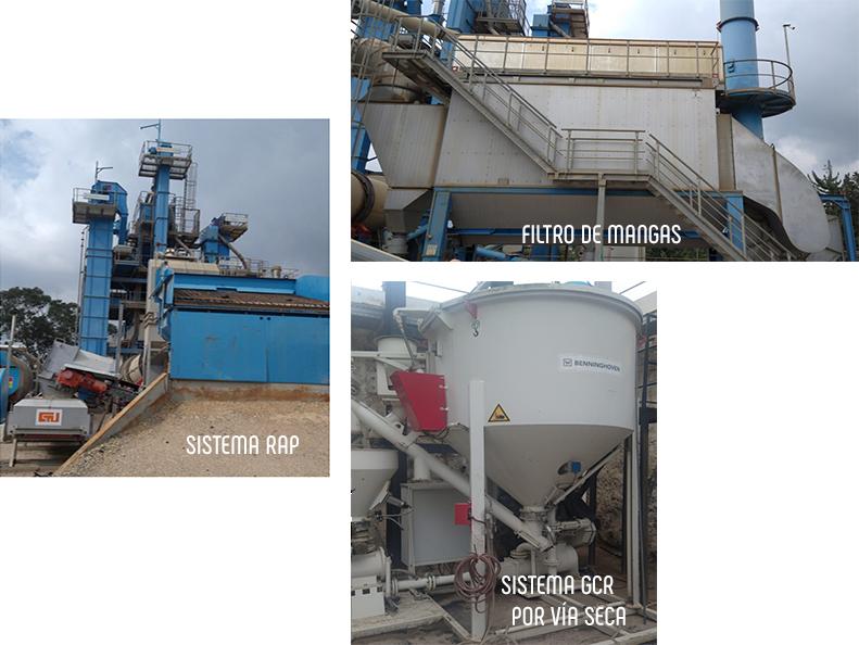 Filtro de Mangas, Sistema RAP, y Sistema GCR Planta Asfáltica Fusca CTU